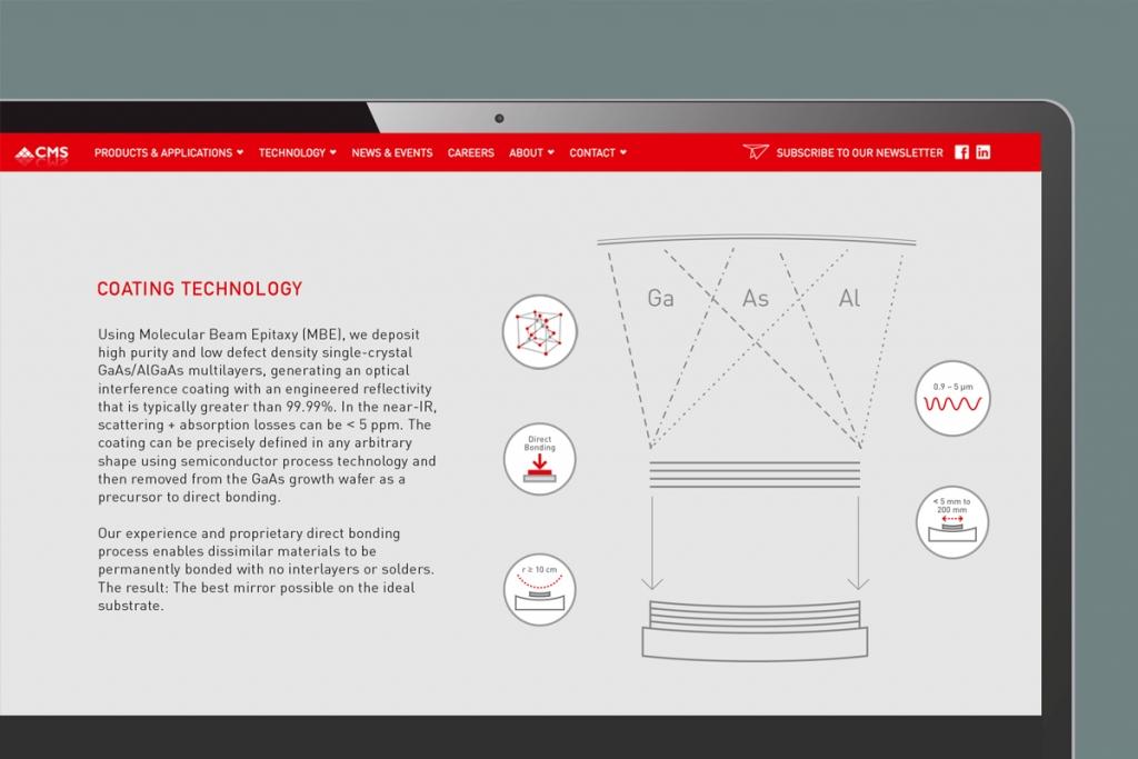 Webdesign CMS Technology